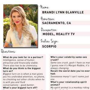 Brandi Glanville, Famously Single Dating Profile