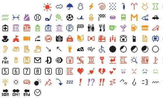 Emojis passam a fazer parte do acervo de museu de arte