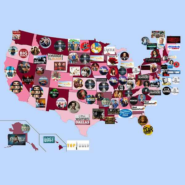 Favorite TV Shows in The United States