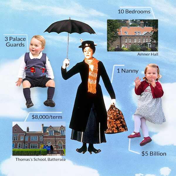 Royal Children By The Numbers